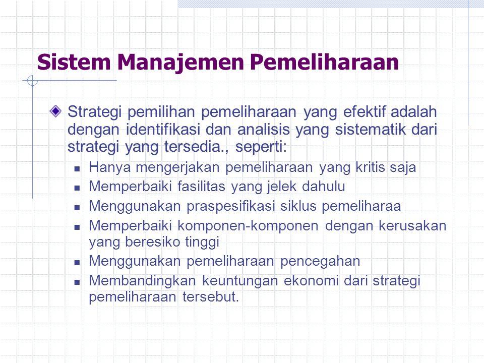 Sistem Manajemen Pemeliharaan Strategi pemilihan pemeliharaan yang efektif adalah dengan identifikasi dan analisis yang sistematik dari strategi yang