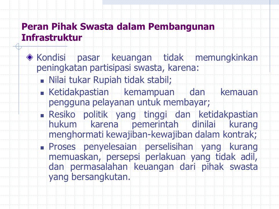 Peran Pihak Swasta dalam Pembangunan Infrastruktur Kondisi pasar keuangan tidak memungkinkan peningkatan partisipasi swasta, karena: Nilai tukar Rupia