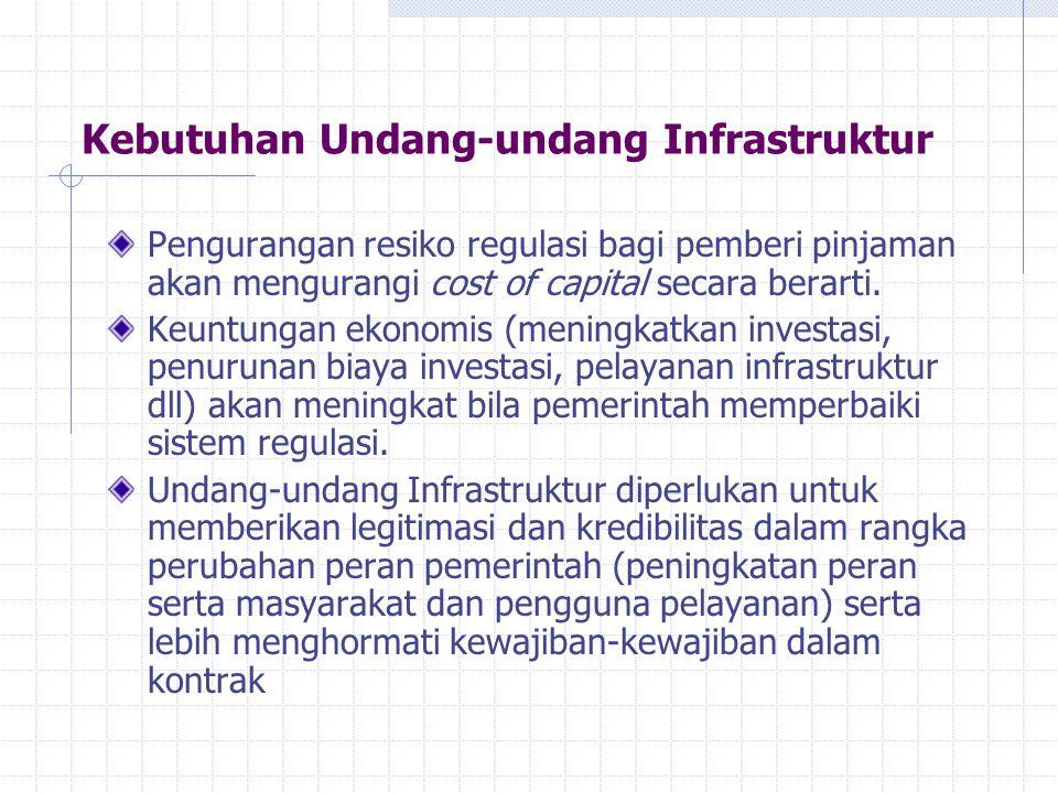 Kebutuhan Undang-undang Infrastruktur Pengurangan resiko regulasi bagi pemberi pinjaman akan mengurangi cost of capital secara berarti. Keuntungan eko