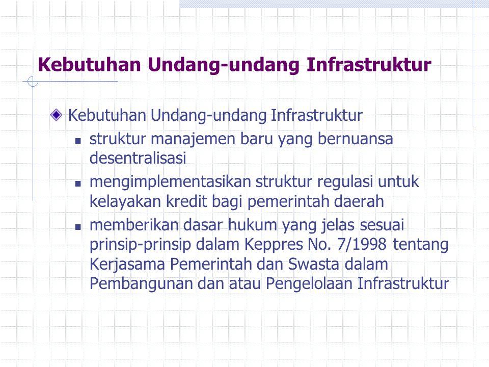 Kebutuhan Undang-undang Infrastruktur struktur manajemen baru yang bernuansa desentralisasi mengimplementasikan struktur regulasi untuk kelayakan kred