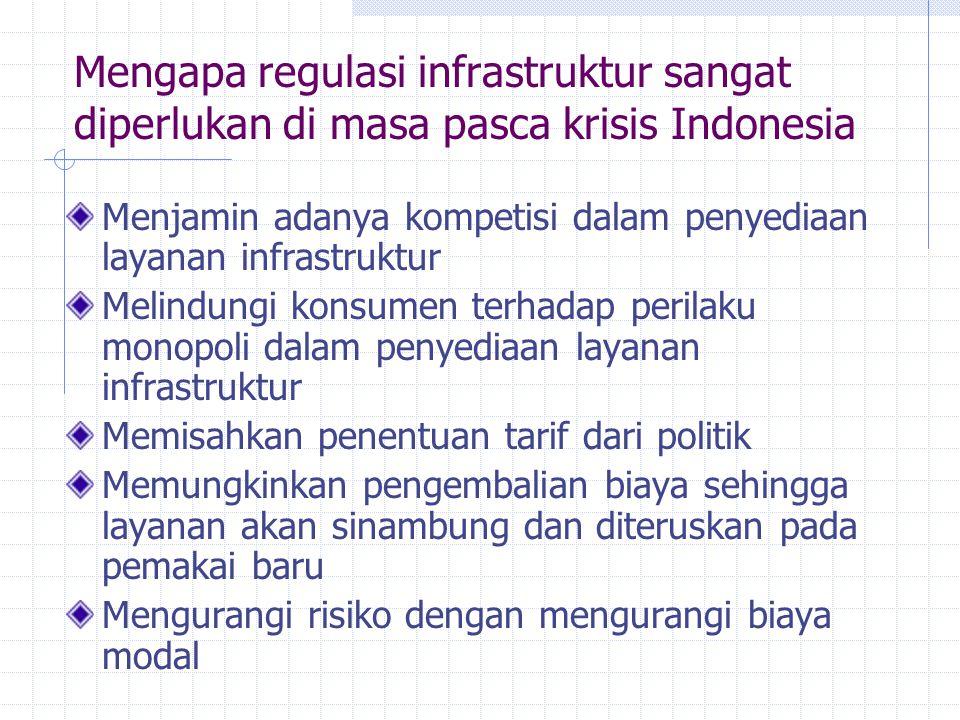 Mengapa regulasi infrastruktur sangat diperlukan di masa pasca krisis Indonesia Menjamin adanya kompetisi dalam penyediaan layanan infrastruktur Melin