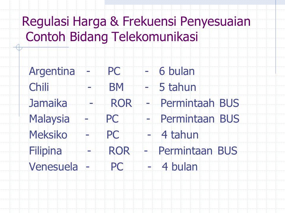 Regulasi Harga & Frekuensi Penyesuaian Contoh Bidang Telekomunikasi Argentina - PC - 6 bulan Chili - BM - 5 tahun Jamaika - ROR - Permintaah BUS Malay