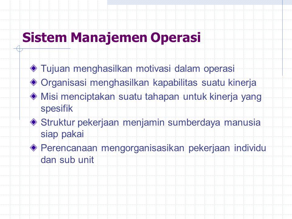 Sistem Manajemen Operasi Tujuan menghasilkan motivasi dalam operasi Organisasi menghasilkan kapabilitas suatu kinerja Misi menciptakan suatu tahapan u