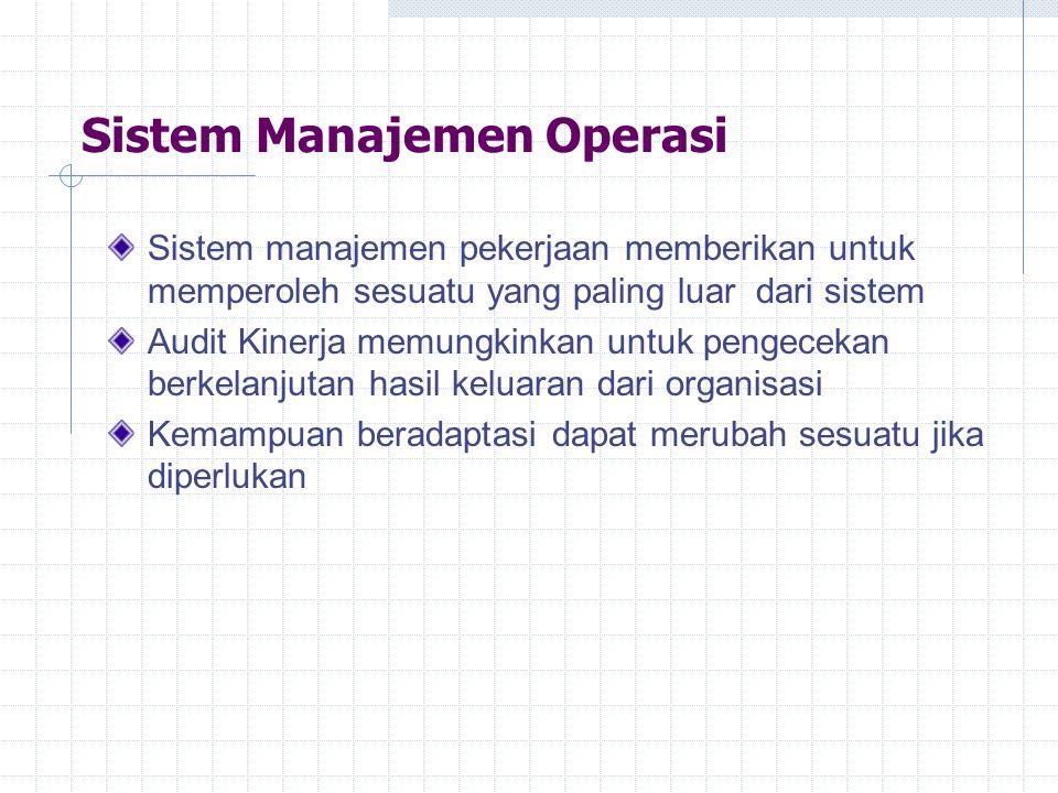 Sistem Manajemen Operasi Sistem manajemen pekerjaan memberikan untuk memperoleh sesuatu yang paling luar dari sistem Audit Kinerja memungkinkan untuk