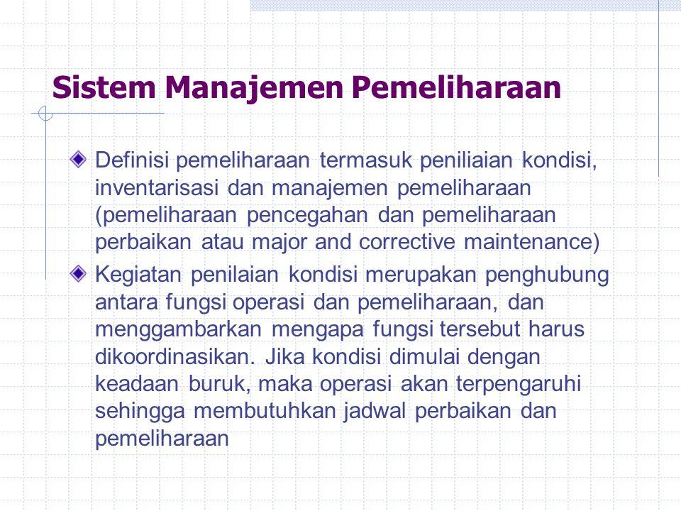 Sistem Manajemen Pemeliharaan Definisi pemeliharaan termasuk peniliaian kondisi, inventarisasi dan manajemen pemeliharaan (pemeliharaan pencegahan dan