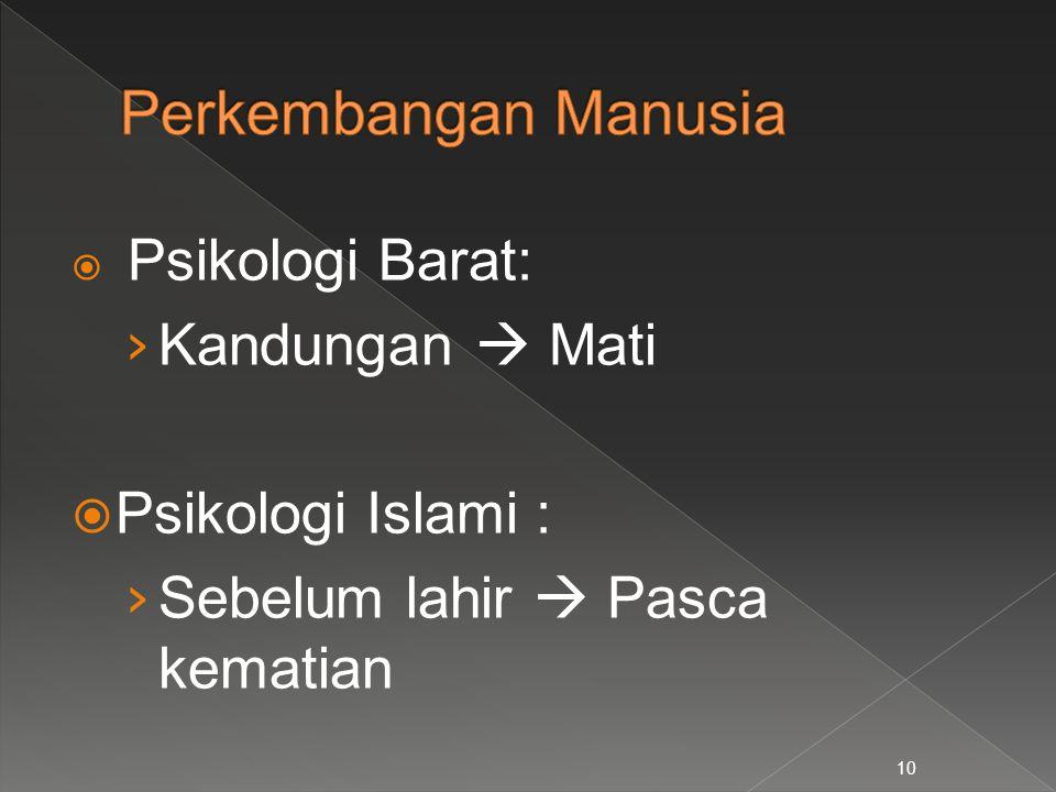  Psikologi Barat: › Kandungan  Mati  Psikologi Islami : › Sebelum lahir  Pasca kematian 10
