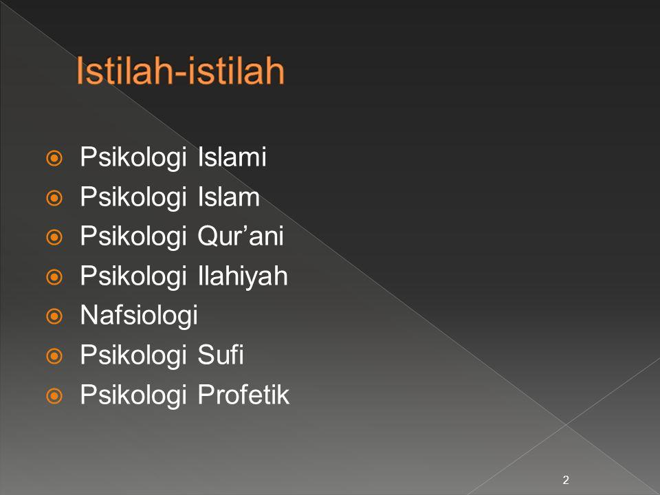  Psikologi Islami  Psikologi Islam  Psikologi Qur'ani  Psikologi Ilahiyah  Nafsiologi  Psikologi Sufi  Psikologi Profetik 2