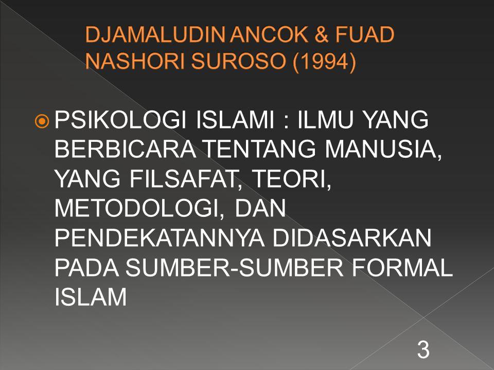  PSIKOLOGI ISLAMI : ILMU YANG BERBICARA TENTANG MANUSIA, YANG FILSAFAT, TEORI, METODOLOGI, DAN PENDEKATANNYA DIDASARKAN PADA SUMBER-SUMBER FORMAL ISL