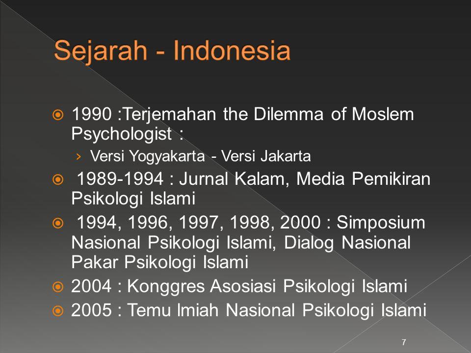  1990 :Terjemahan the Dilemma of Moslem Psychologist : › Versi Yogyakarta - Versi Jakarta  1989-1994 : Jurnal Kalam, Media Pemikiran Psikologi Islam