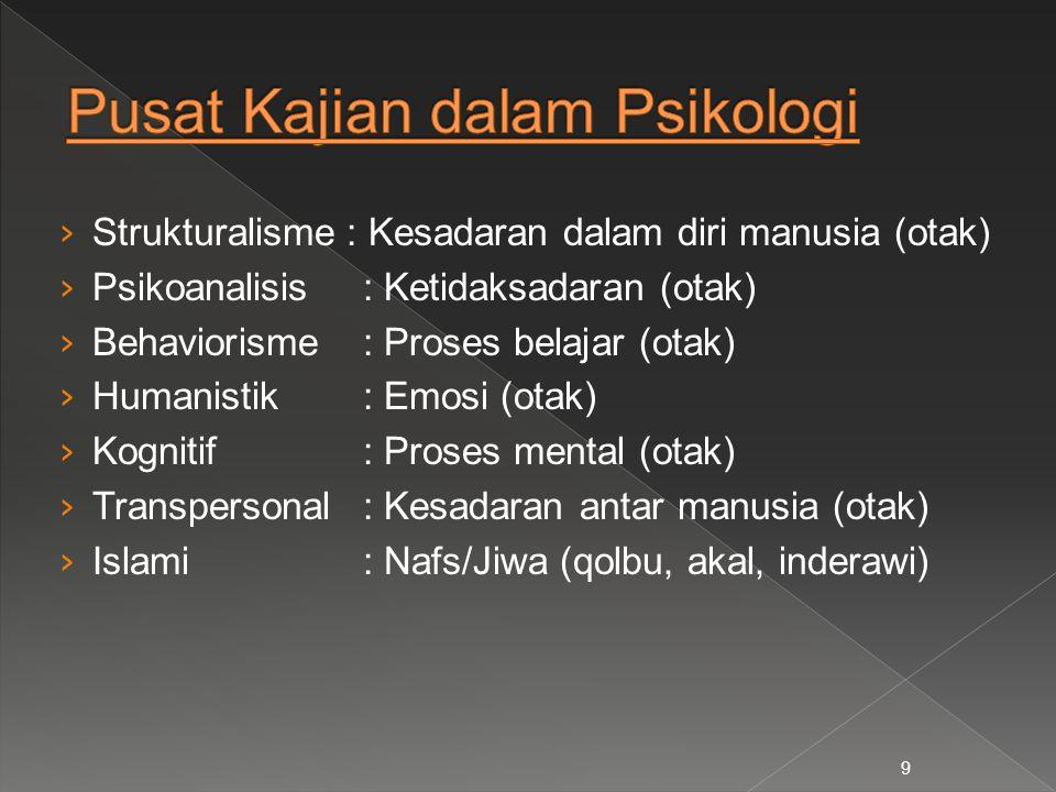 › Strukturalisme : Kesadaran dalam diri manusia (otak) › Psikoanalisis: Ketidaksadaran (otak) › Behaviorisme : Proses belajar (otak) › Humanistik: Emo
