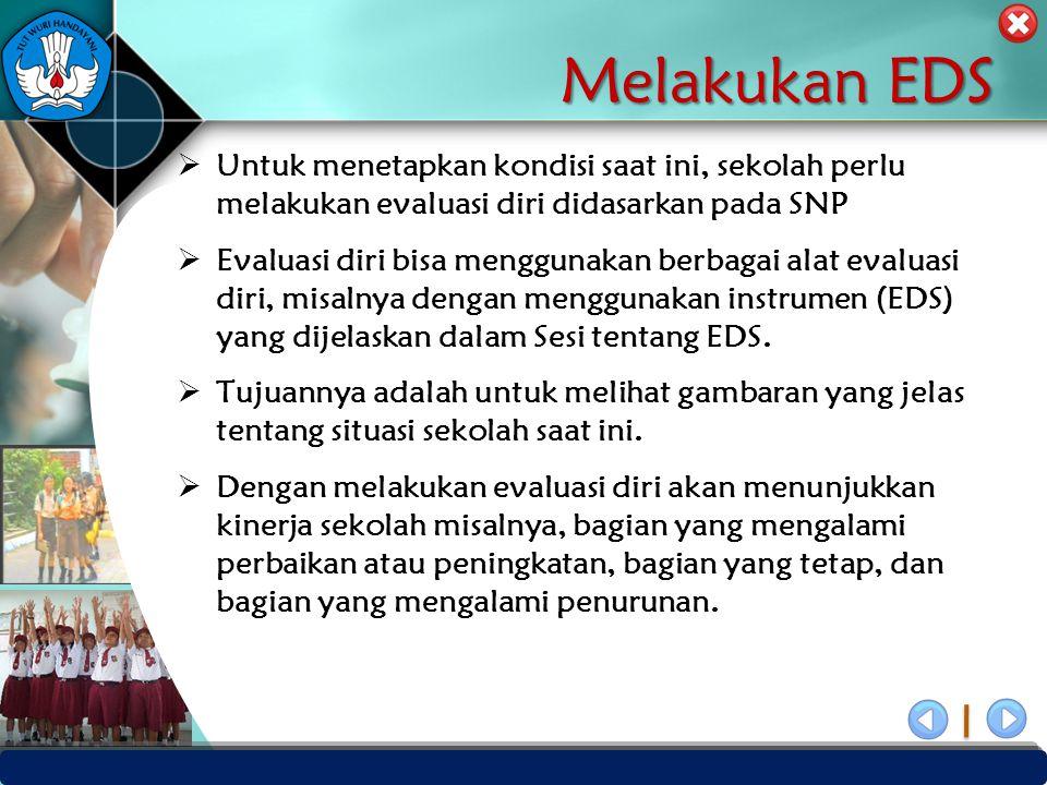 PUSAT PENJAMINAN MUTU PENDIDIKAN - BPSDMPK & PMP – KEMENDIKBUD -2012 Melakukan EDS  Untuk menetapkan kondisi saat ini, sekolah perlu melakukan evalua