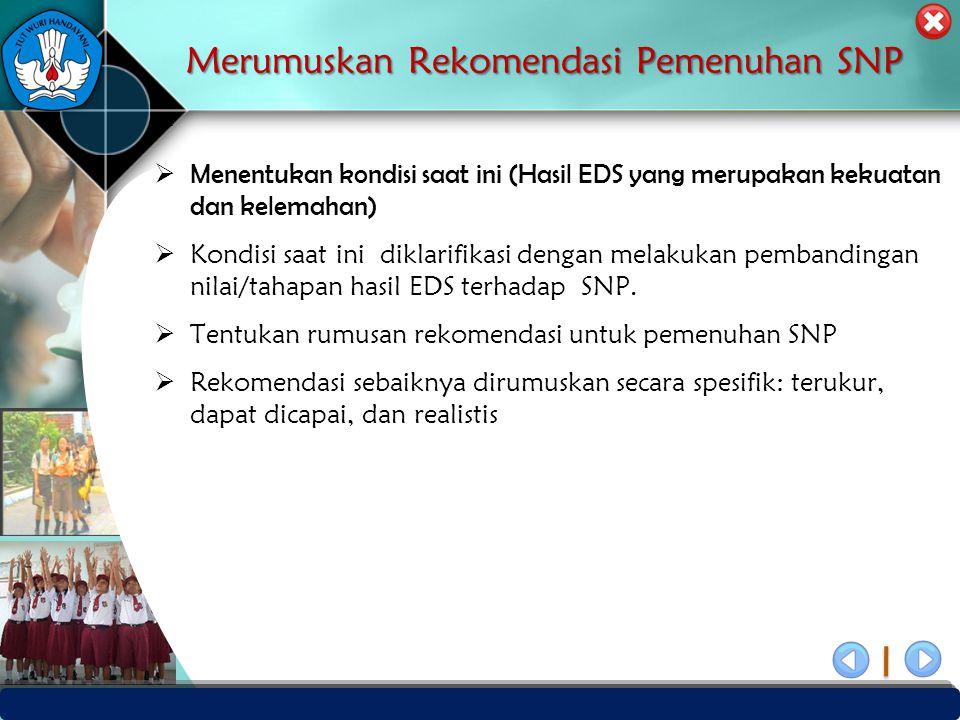 PUSAT PENJAMINAN MUTU PENDIDIKAN - BPSDMPK & PMP – KEMENDIKBUD -2012 Merumuskan Rekomendasi Pemenuhan SNP   Menentukan kondisi saat ini (Hasil EDS y