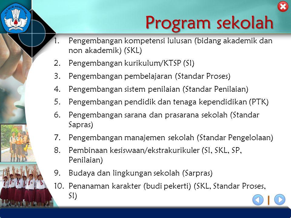 PUSAT PENJAMINAN MUTU PENDIDIKAN - BPSDMPK & PMP – KEMENDIKBUD -2012 Program sekolah 1.Pengembangan kompetensi lulusan (bidang akademik dan non akadem