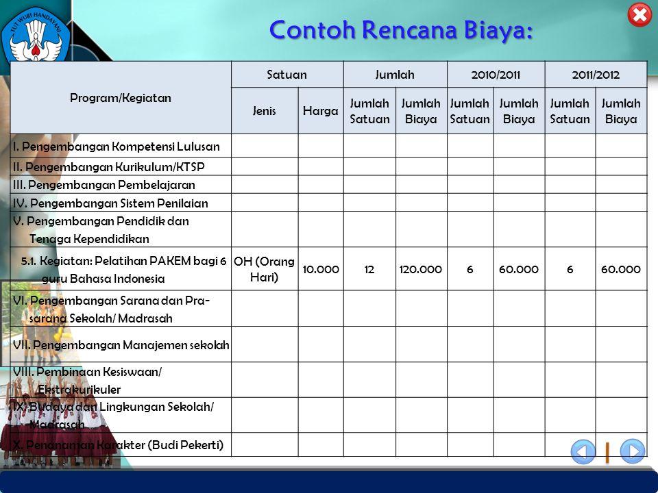 PUSAT PENJAMINAN MUTU PENDIDIKAN - BPSDMPK & PMP – KEMENDIKBUD -2012 Contoh Rencana Biaya: Program/Kegiatan SatuanJumlah2010/20112011/2012 JenisHarga