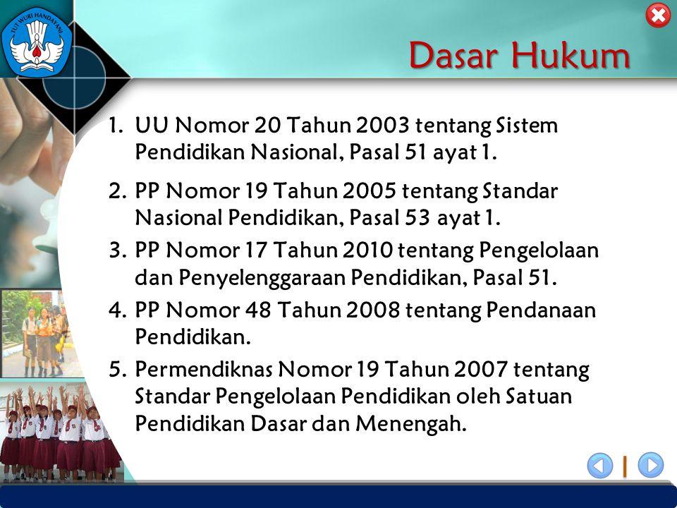 PUSAT PENJAMINAN MUTU PENDIDIKAN - BPSDMPK & PMP – KEMENDIKBUD -2012 Dasar Hukum 1.UU Nomor 20 Tahun 2003 tentang Sistem Pendidikan Nasional, Pasal 51