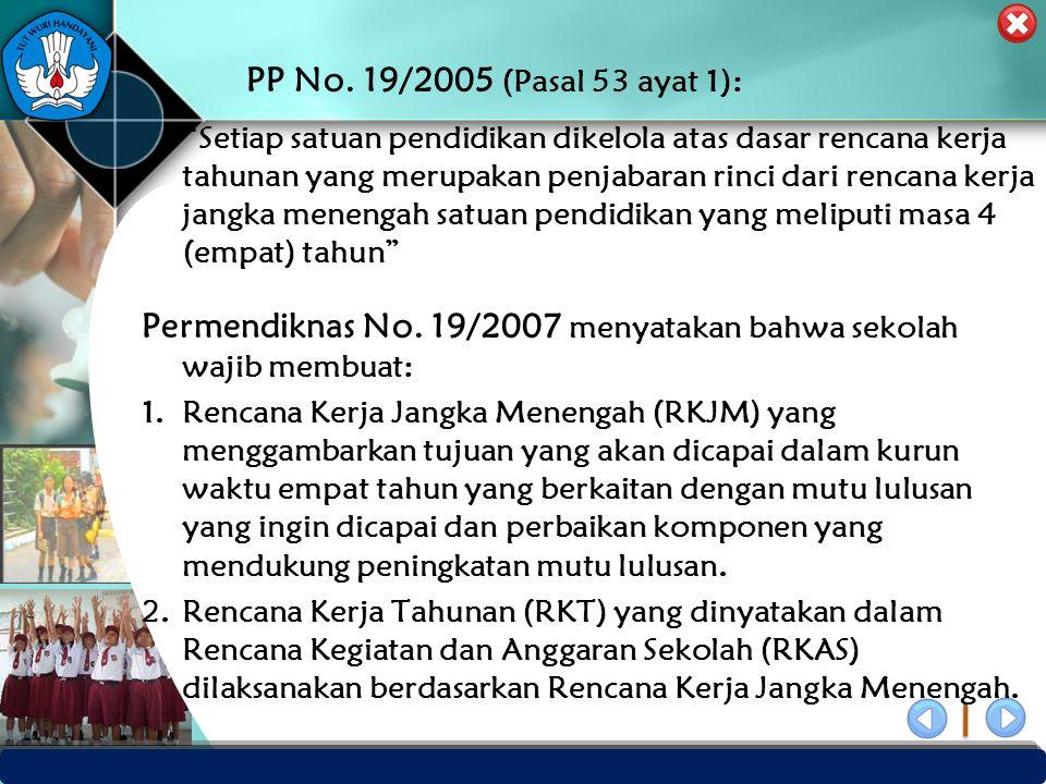 """PUSAT PENJAMINAN MUTU PENDIDIKAN - BPSDMPK & PMP – KEMENDIKBUD -2012 PP No. 19/2005 (Pasal 53 ayat 1): """"Setiap satuan pendidikan dikelola atas dasar r"""