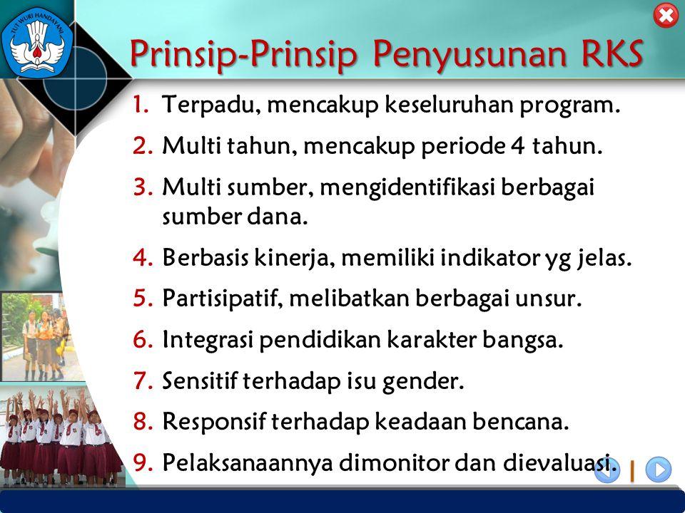 PUSAT PENJAMINAN MUTU PENDIDIKAN - BPSDMPK & PMP – KEMENDIKBUD -2012 Prinsip-Prinsip Penyusunan RKS 1.Terpadu, mencakup keseluruhan program. 2.Multi t