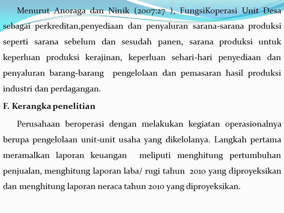 Menurut Anoraga dan Ninik (2007:27 ), FungsiKoperasi Unit Desa sebagai perkreditan,penyediaan dan penyaluran sarana-sarana produksi seperti sarana seb