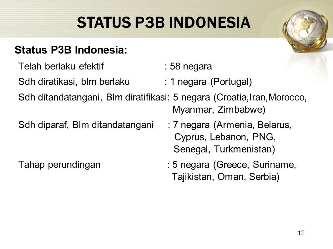 12 Status P3B Indonesia: Telah berlaku efektif : 58 negara Sdh diratikasi, blm berlaku : 1 negara (Portugal) Sdh ditandatangani, Blm diratifikasi: 5 n