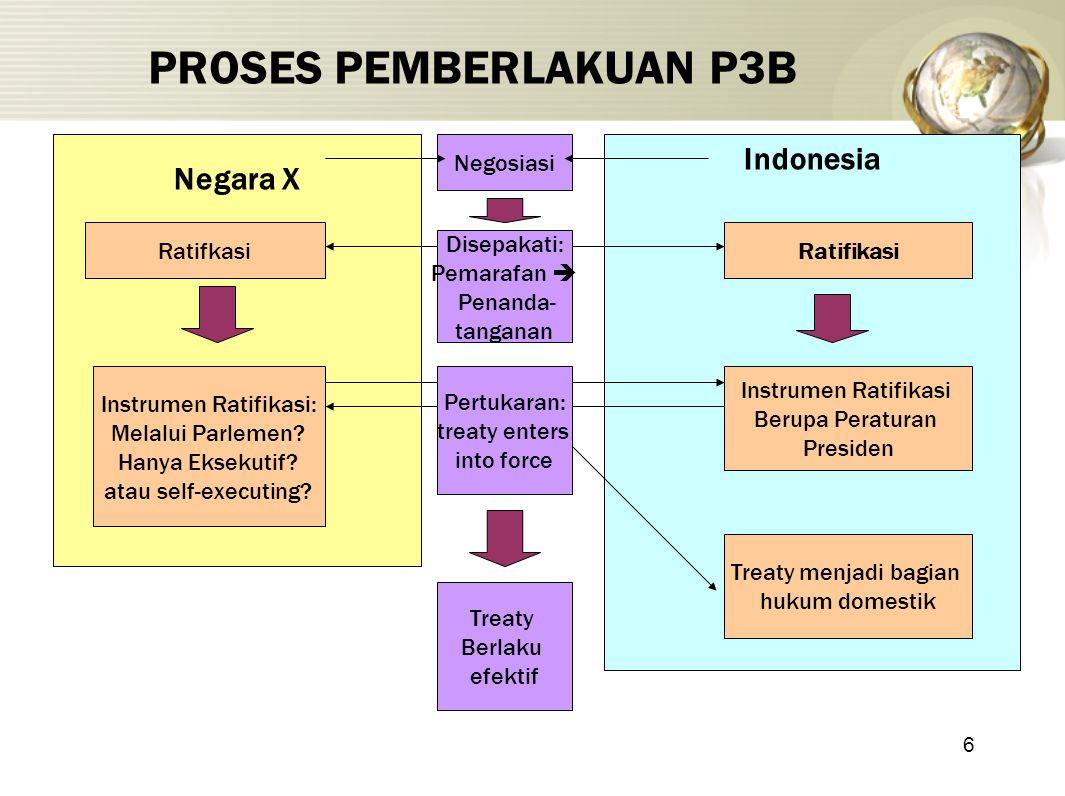 6 PROSES PEMBERLAKUAN P3B Negosiasi Negara X Indonesia Disepakati: Pemarafan  Penanda- tanganan Instrumen Ratifikasi Berupa Peraturan Presiden Ratifk