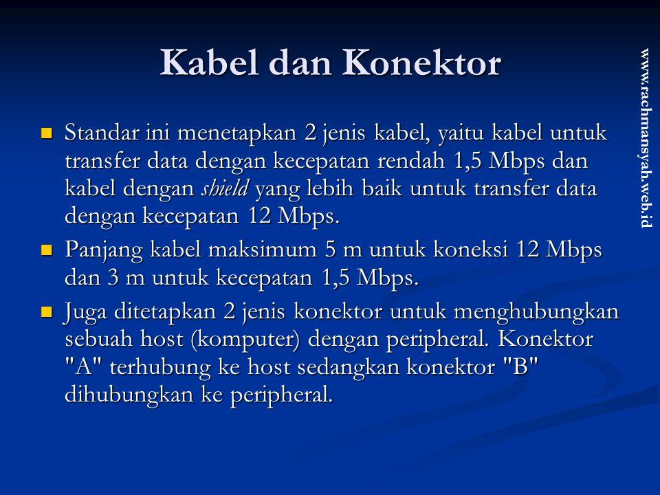 www.rachmansyah.web.id Kabel dan Konektor Standar ini menetapkan 2 jenis kabel, yaitu kabel untuk transfer data dengan kecepatan rendah 1,5 Mbps dan k