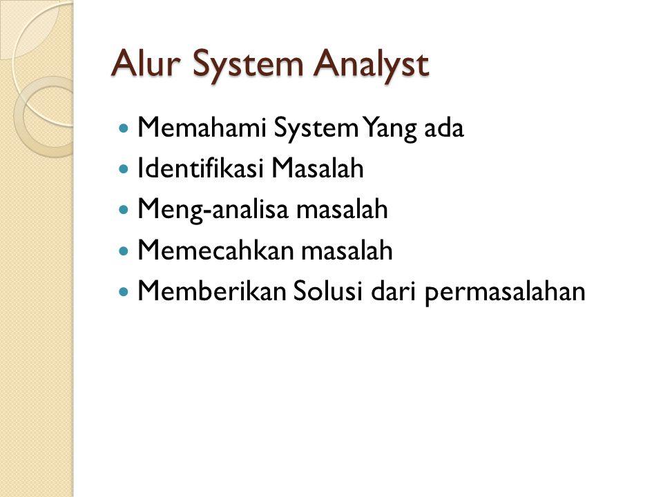 Alur System Analyst Memahami System Yang ada Identifikasi Masalah Meng-analisa masalah Memecahkan masalah Memberikan Solusi dari permasalahan