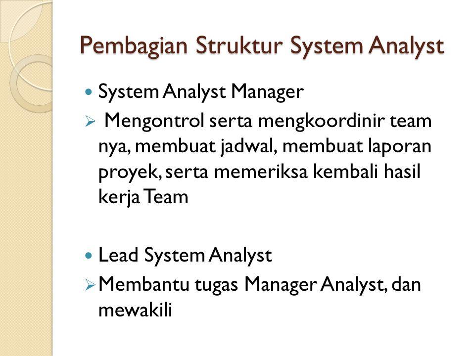 Pembagian Struktur System Analyst System Analyst Manager  Mengontrol serta mengkoordinir team nya, membuat jadwal, membuat laporan proyek, serta meme