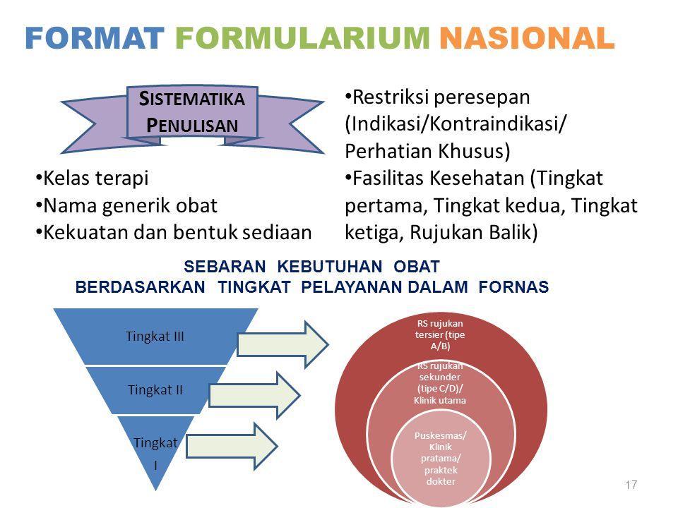 17 FORMAT FORMULARIUM NASIONAL Kelas terapi Nama generik obat Kekuatan dan bentuk sediaan Restriksi peresepan (Indikasi/Kontraindikasi/ Perhatian Khus