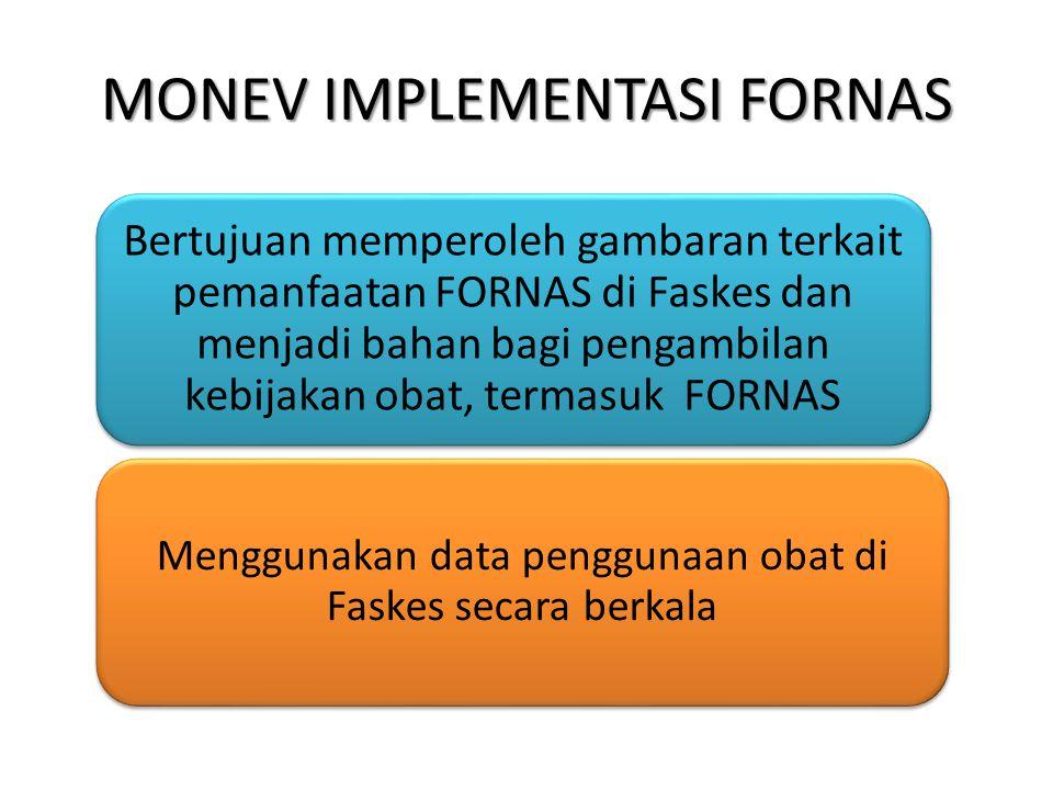 MONEV IMPLEMENTASI FORNAS Bertujuan memperoleh gambaran terkait pemanfaatan FORNAS di Faskes dan menjadi bahan bagi pengambilan kebijakan obat, termas