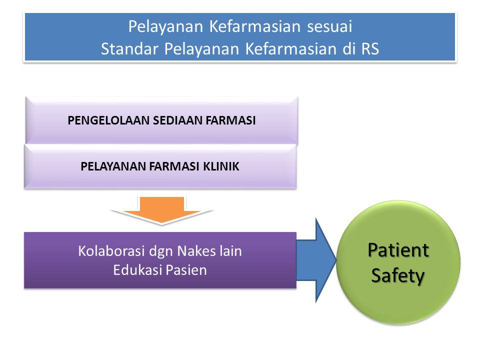 Pelayanan Kefarmasian sesuai Standar Pelayanan Kefarmasian di RS PENGELOLAAN SEDIAAN FARMASI Patient Safety Kolaborasi dgn Nakes lain Edukasi Pasien K