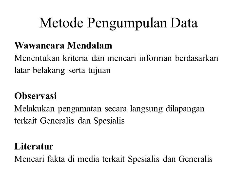 Metode Pengumpulan Data Wawancara Mendalam Menentukan kriteria dan mencari informan berdasarkan latar belakang serta tujuan Observasi Melakukan pengam
