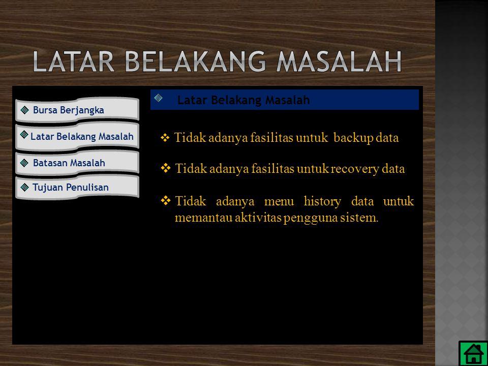 Bursa Berjangka Latar Belakang Masalah Batasan Masalah Tujuan Penulisan Latar Belakang Masalah  Tidak adanya fasilitas untuk backup data  Tidak adanya fasilitas untuk recovery data  Tidak adanya menu history data untuk memantau aktivitas pengguna sistem.