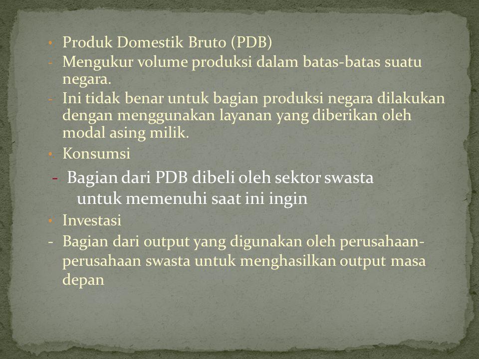 Produk Domestik Bruto (PDB) - Mengukur volume produksi dalam batas-batas suatu negara. - Ini tidak benar untuk bagian produksi negara dilakukan dengan