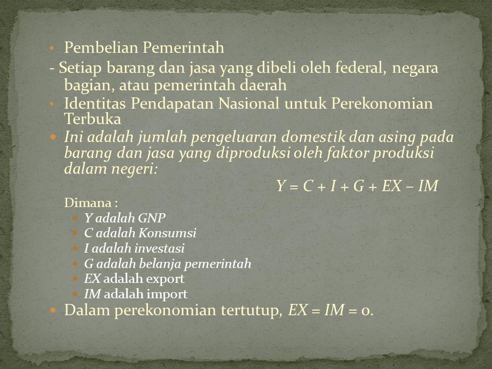 Pembelian Pemerintah - Setiap barang dan jasa yang dibeli oleh federal, negara bagian, atau pemerintah daerah Identitas Pendapatan Nasional untuk Pere