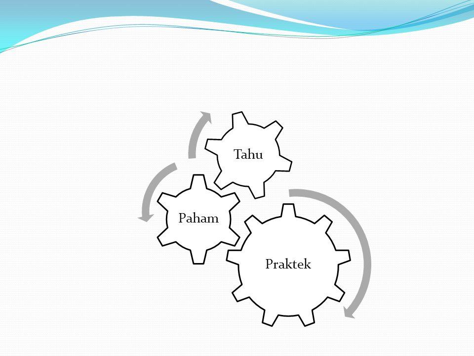 Praktek Paham Tahu