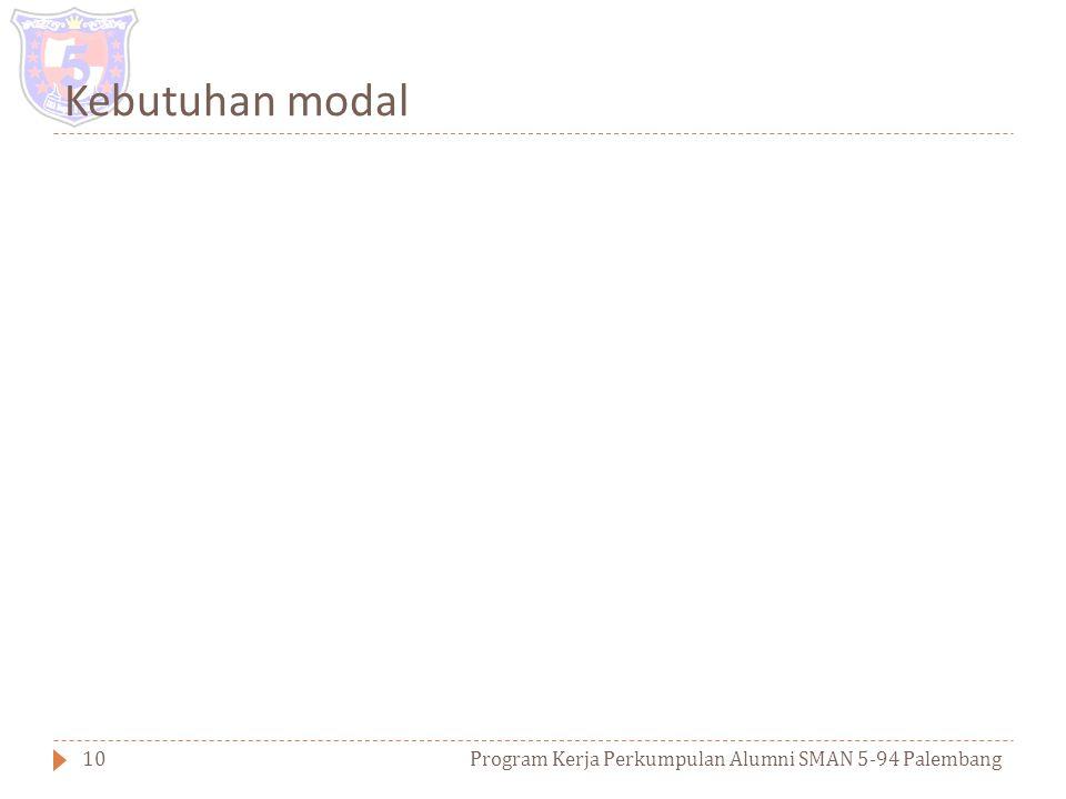 Strategi dan Rencana Operasional Program Kerja Perkumpulan Alumni SMAN 5-94 Palembang9