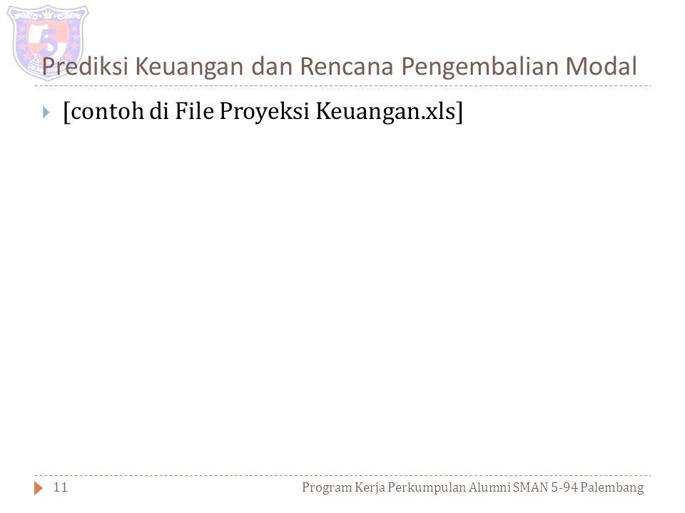Kebutuhan modal Program Kerja Perkumpulan Alumni SMAN 5-94 Palembang10