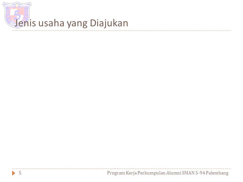 Latar Belakang Pengajuan Program Kerja Perkumpulan Alumni SMAN 5-94 Palembang4  Alasan Pengajuan Dana