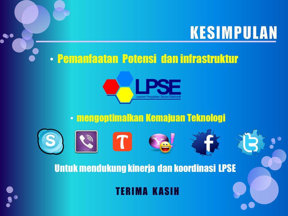 Pemanfaatan Potensi dan infrastruktur mengoptimalkan Kemajuan Teknologi Untuk mendukung kinerja dan koordinasi LPSE