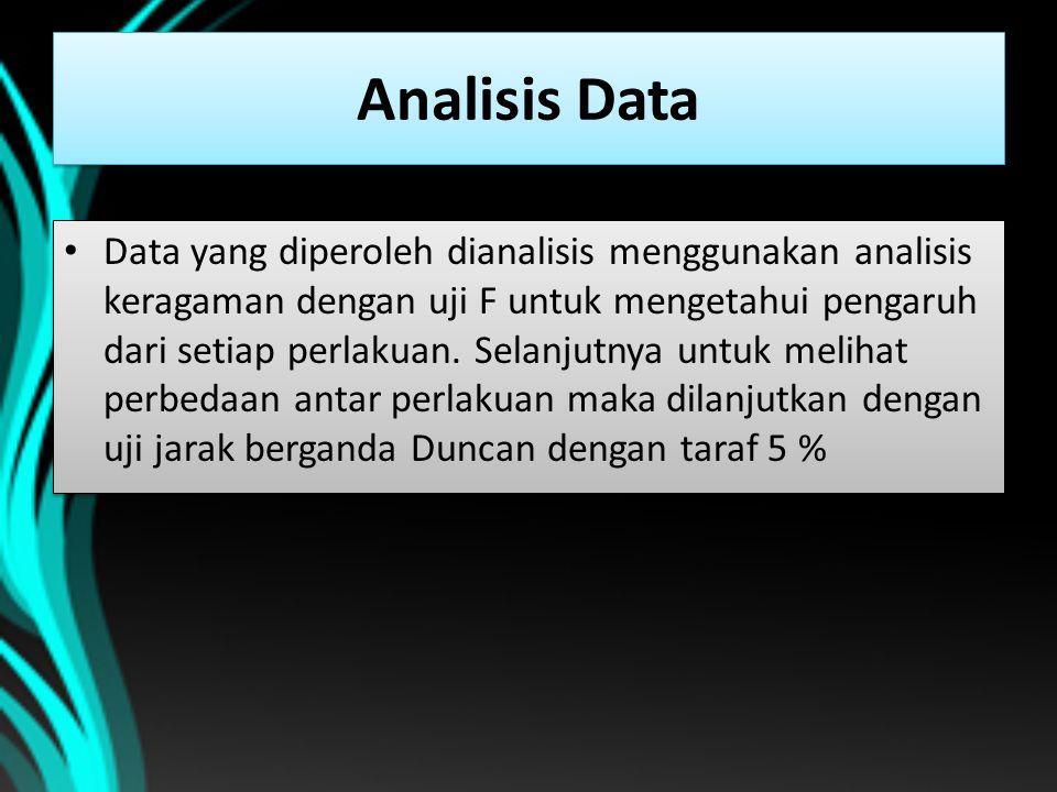 Analisis Data Data yang diperoleh dianalisis menggunakan analisis keragaman dengan uji F untuk mengetahui pengaruh dari setiap perlakuan. Selanjutnya