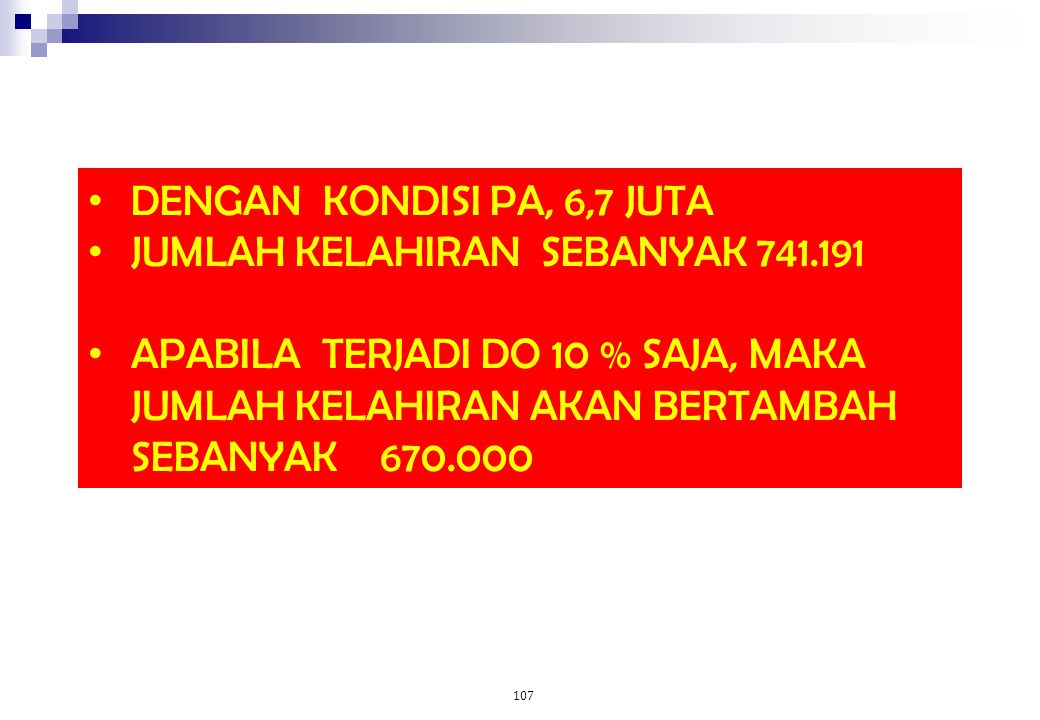 PERTAMBAHAN PENDUDUK JABAR PER TAHUN: 813.000 PER BULAN: 68.000 PER HARI: 2.300 PER JAM: 94 PER MENIT: 2 PENDUDUK JABAR : 43.021.826, LPP : 1,89 TFR =