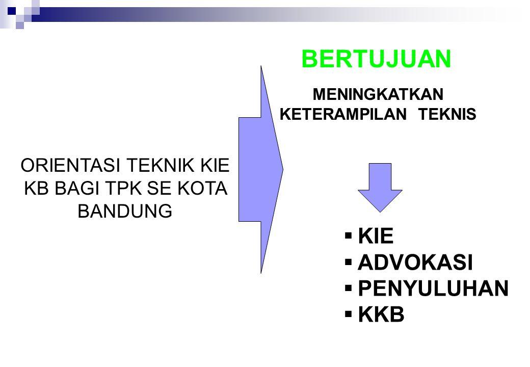 KB MEMPUNYAI PERAN PENTING DALAM PENINGKATAN KUALITAS SDM KB MEMPUNYAI PERAN PENTING DALAM PENINGKATAN KUALITAS SDM MENCOBA MEMUTUS LINGKARAN SETAN KEMISKINAN (POVERTY TRAP) MENCOBA MEMUTUS LINGKARAN SETAN KEMISKINAN (POVERTY TRAP) MISKIN  ANAK BANYAK  MISKIN