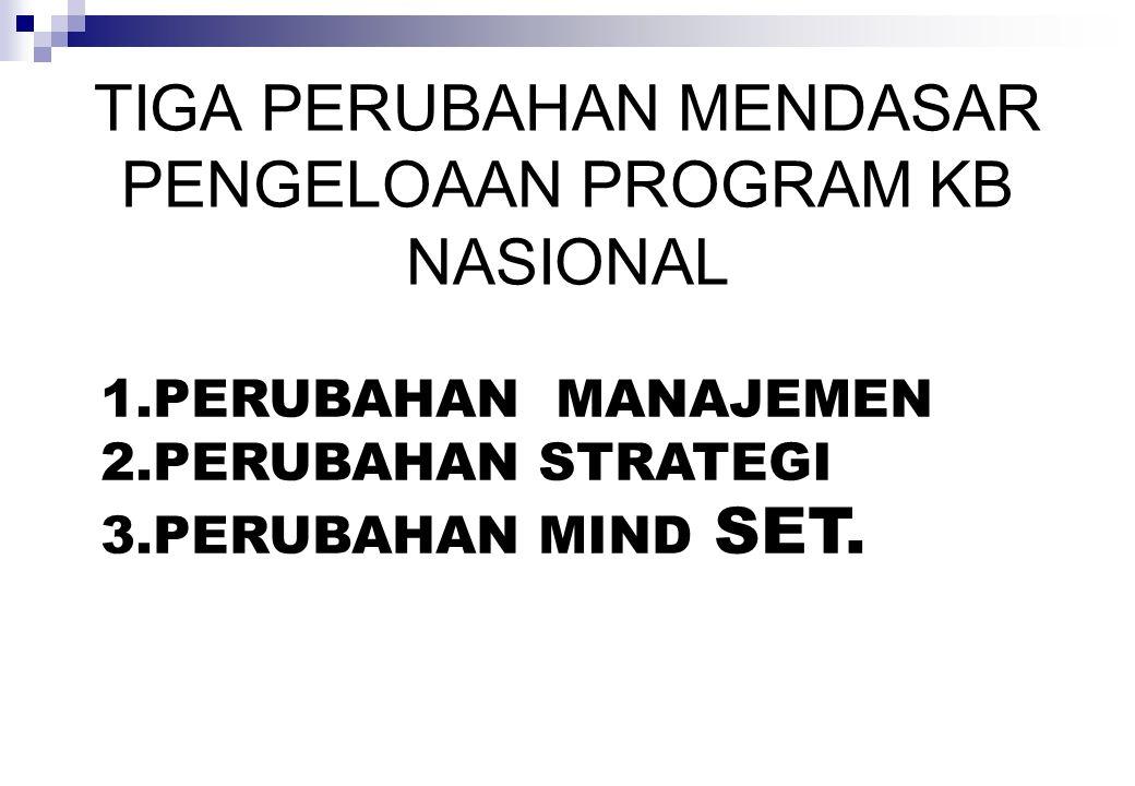 REVITALISASI PROGRAM KB NASIONAL