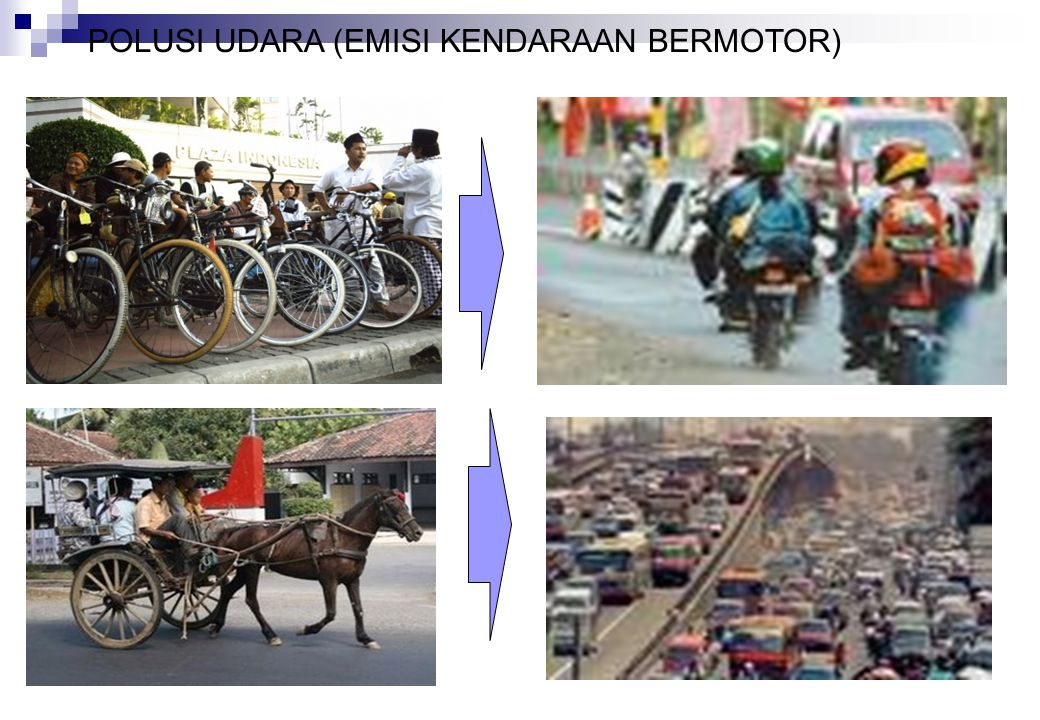 PENDUDUK sebenarnya adalah fenomena netral Indonesia: Penduduk besar  ranking 4 IPM rendah  ranking 111 (dari 182 negara)  JABAR TERBESAR DI INDONESIA BESAR + BERKUALITAS MODAL PEMBANGUNAN BESAR + TIDAK BERKUALITAS BEBAN PEMBANGUNAN
