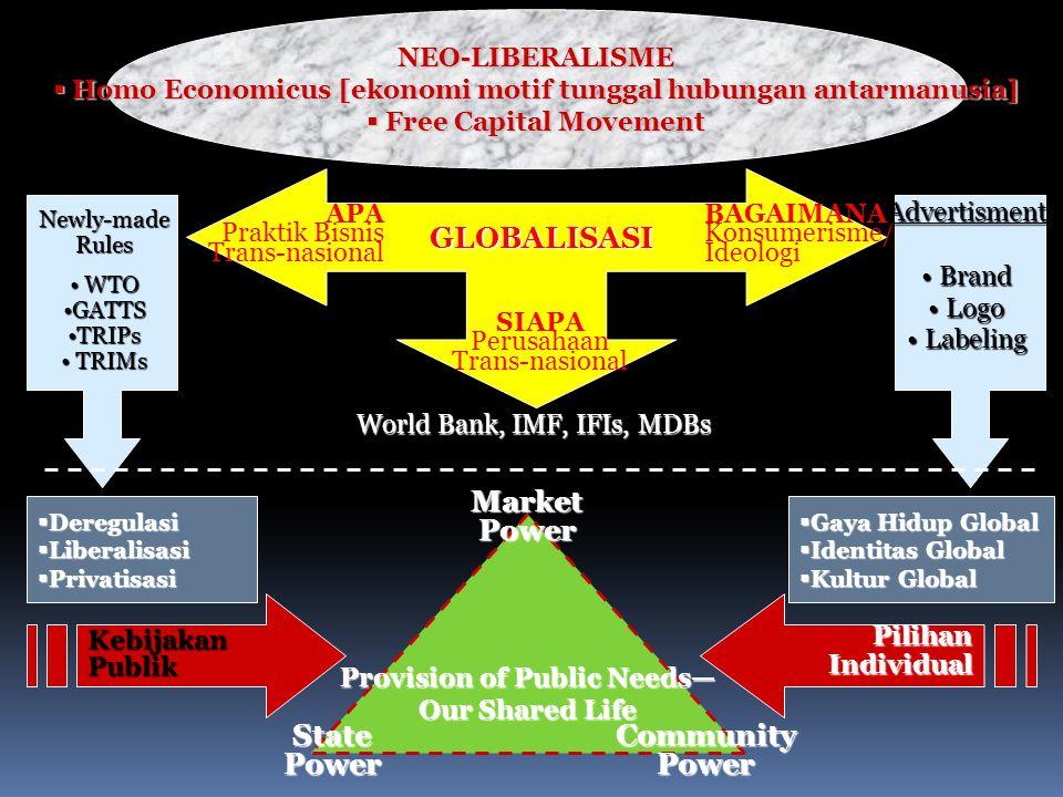NEO-LIBERALISME  Homo Economicus [ekonomi motif tunggal hubungan antarmanusia]  Free Capital Movement GLOBALISASI BAGAIMANA Konsumerisme/ Ideologi APA Praktik Bisnis Trans-nasional SIAPA Perusahaan Trans-nasional Advertisment Brand Brand Logo Logo Labeling Labeling World Bank, IMF, IFIs, MDBs Newly-madeRules WTO WTO GATTSGATTS TRIPsTRIPs TRIMs TRIMs  Deregulasi  Liberalisasi  Privatisasi  Gaya Hidup Global  Identitas Global  Kultur Global KebijakanPublik PilihanIndividual Provision of Public Needs— Our Shared Life MarketPower CommunityPowerStatePower