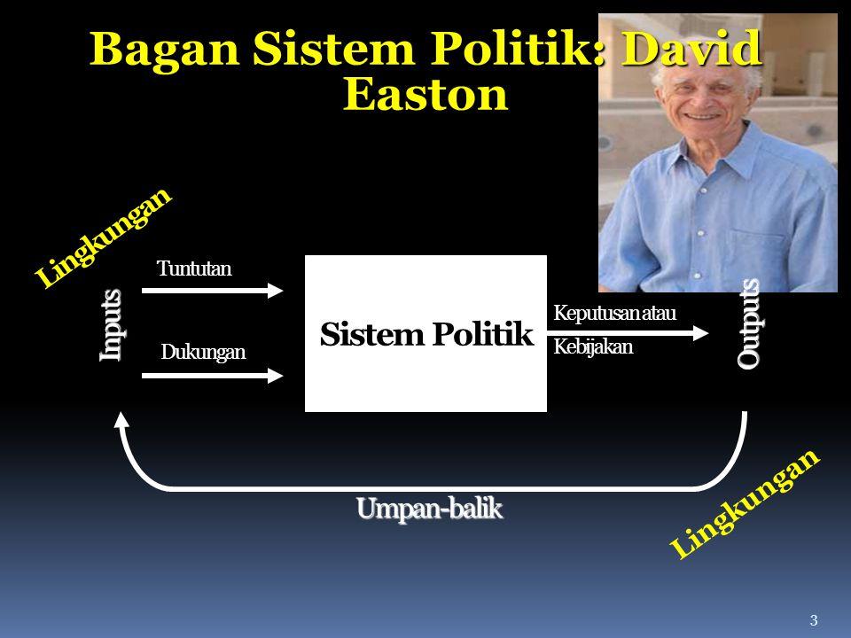 Bagan Sistem Politik: David Easton 3 Sistem Politik Keputusan atau Kebijakan Tuntutan Dukungan Outputs Inputs Umpan-balik Lingkungan
