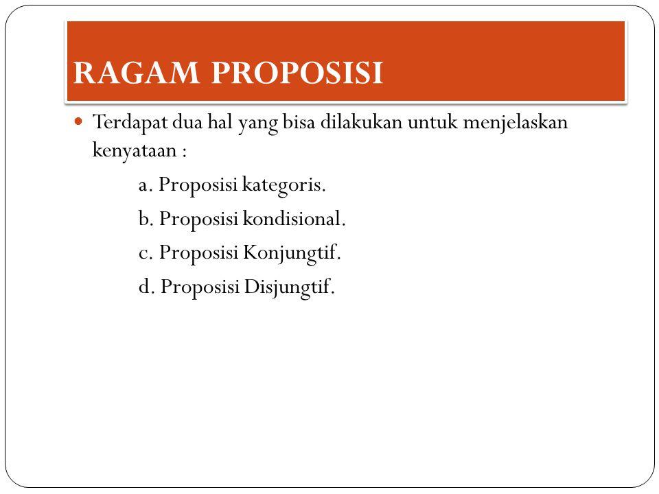 Terdapat dua hal yang bisa dilakukan untuk menjelaskan kenyataan : a. Proposisi kategoris. b. Proposisi kondisional. c. Proposisi Konjungtif. d. Propo
