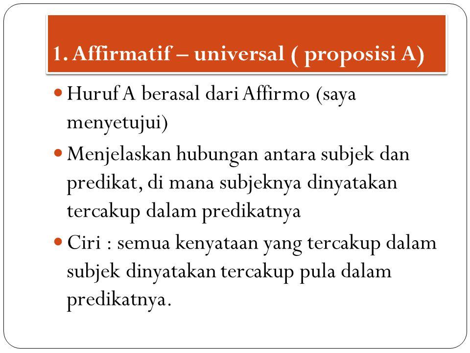 Huruf A berasal dari Affirmo (saya menyetujui) Menjelaskan hubungan antara subjek dan predikat, di mana subjeknya dinyatakan tercakup dalam predikatny