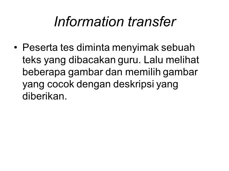 Information transfer Peserta tes diminta menyimak sebuah teks yang dibacakan guru.