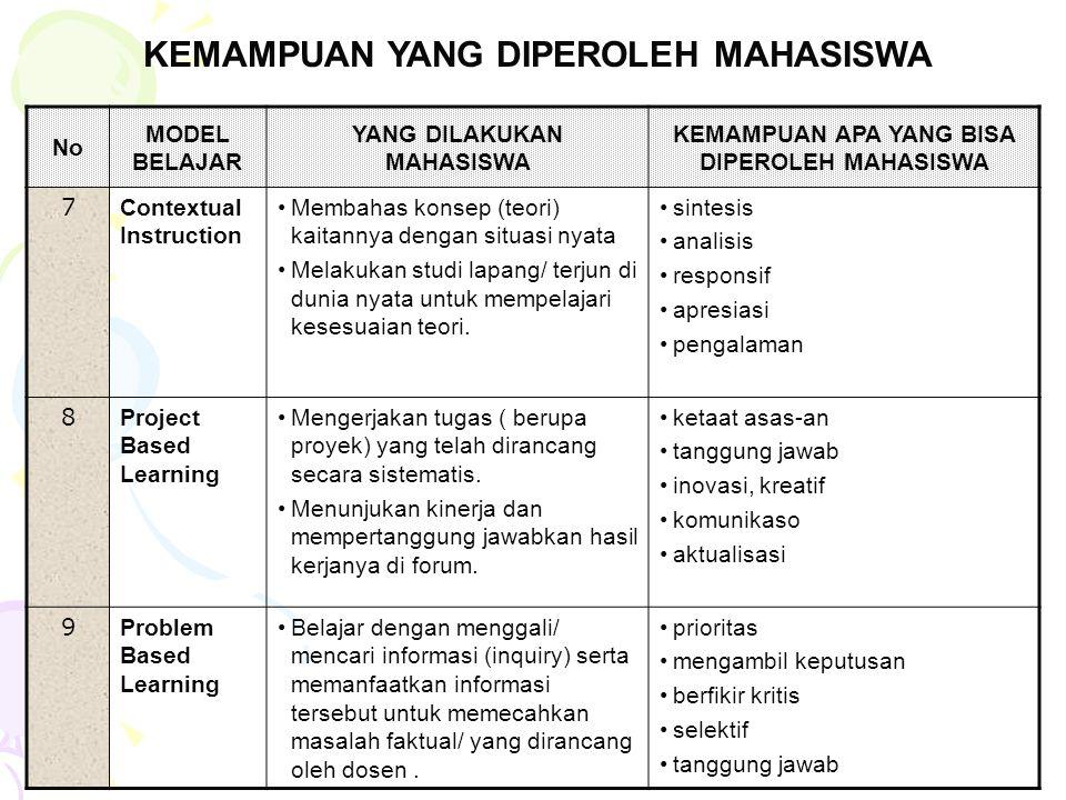 No MODEL BELAJAR YANG DILAKUKAN MAHASISWA KEMAMPUAN APA YANG BISA DIPEROLEH MAHASISWA 7 Contextual Instruction Membahas konsep (teori) kaitannya denga